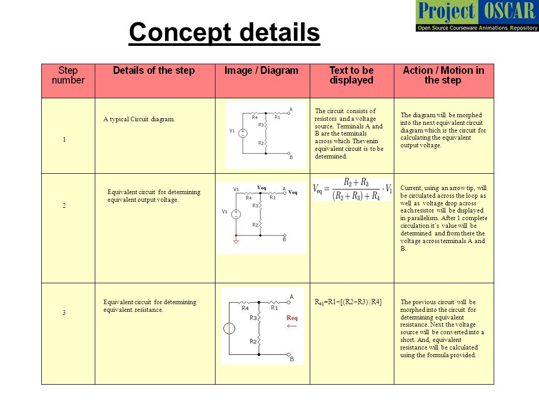 Thevenin Norton Theorem Ppt Video Online Download Circuit Diagram Voltage Source 5 Concept Details The Consists Of Resistors And A