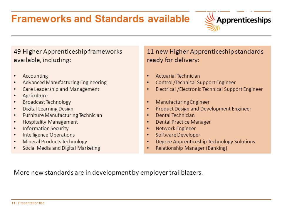 The Apprenticeship Ambition Ppt Download