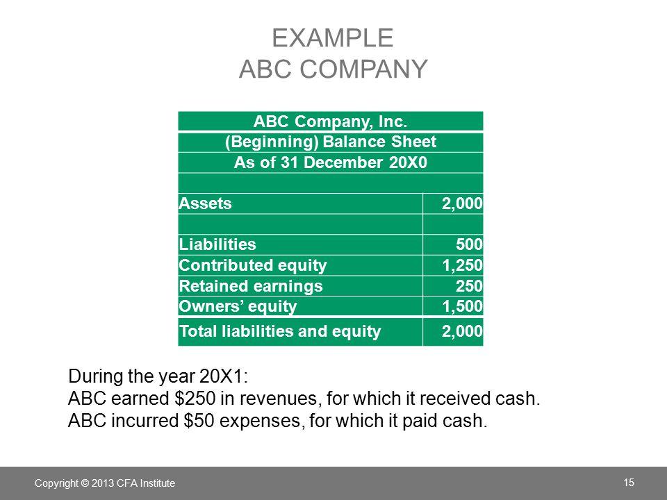 15 beginning balance sheet