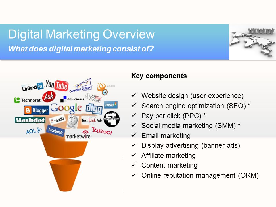 Digital Marketing Overview