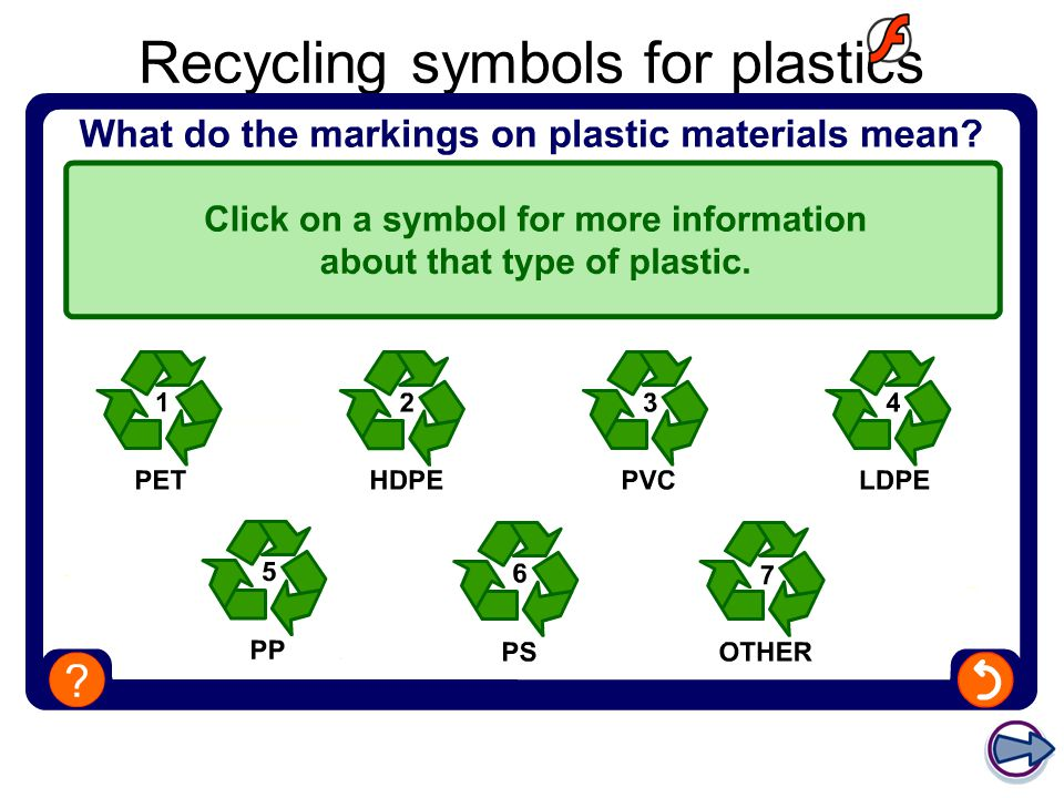 Recycling Polymers Revise Designer Polymers Ppt Video Online Download