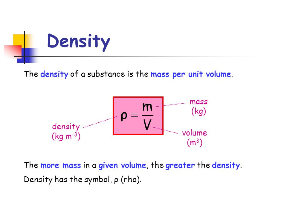 Higher Physics Unit Density And Pressure Ppt Video Online