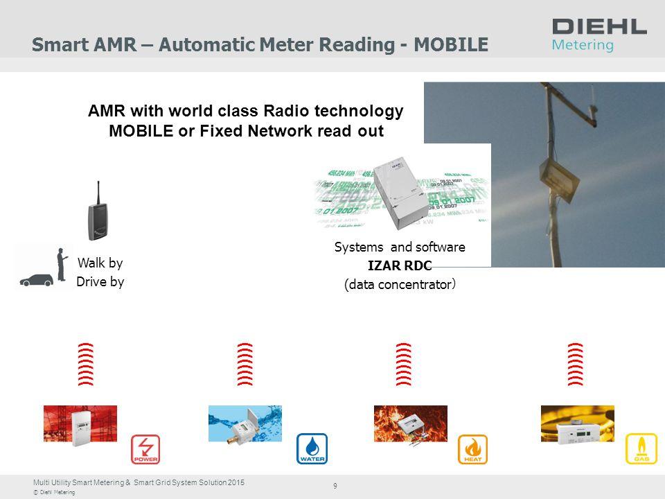Multi Utility Smart Metering & Smart Grid System Solution