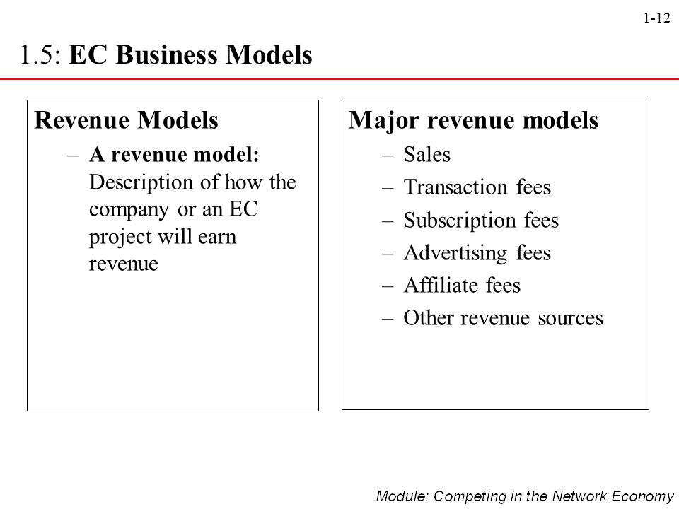 1.5: EC Business Models Revenue Models Major revenue models