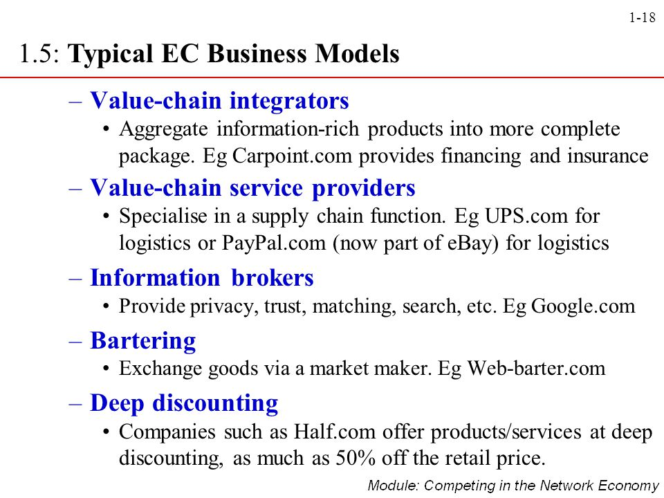 1.5: Typical EC Business Models