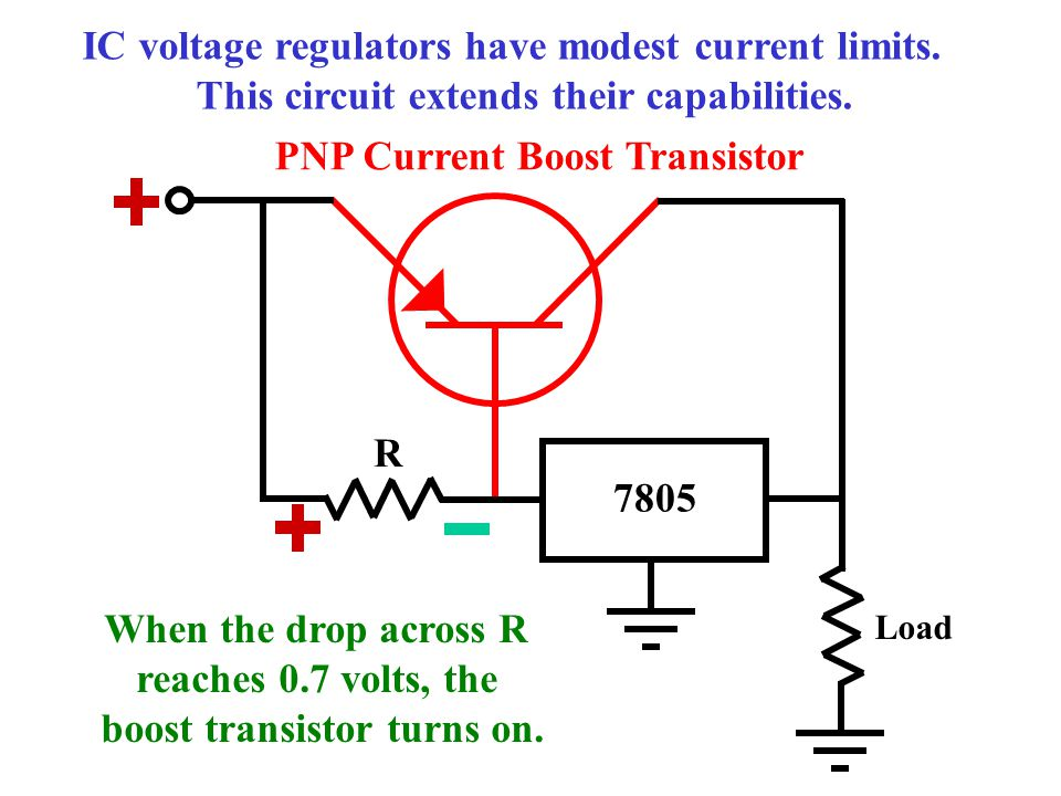 IC voltage regulators have modest current limits.