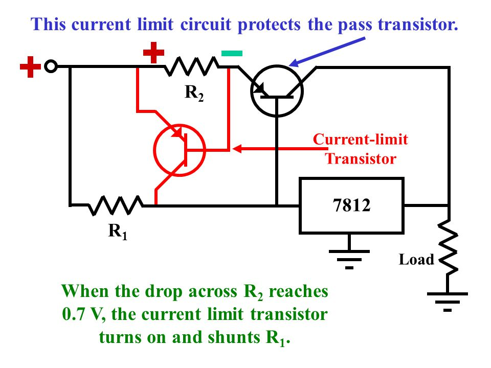 When the drop across R2 reaches 0.7 V, the current limit transistor
