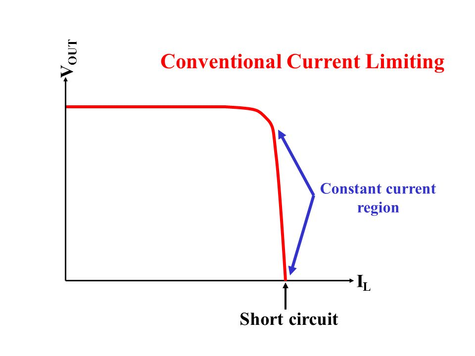 Conventional Current Limiting