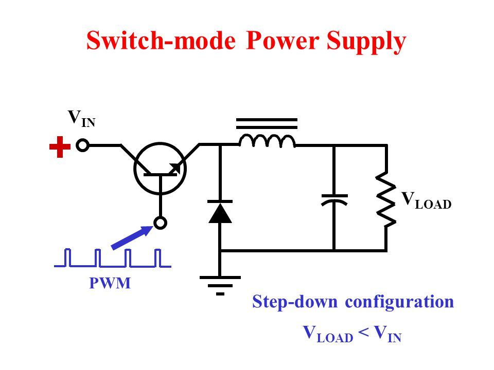 Switch-mode Power Supply