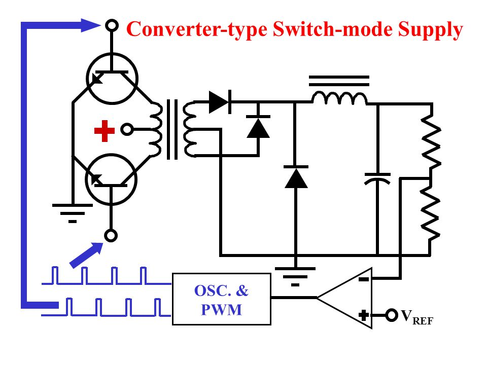 Converter-type Switch-mode Supply
