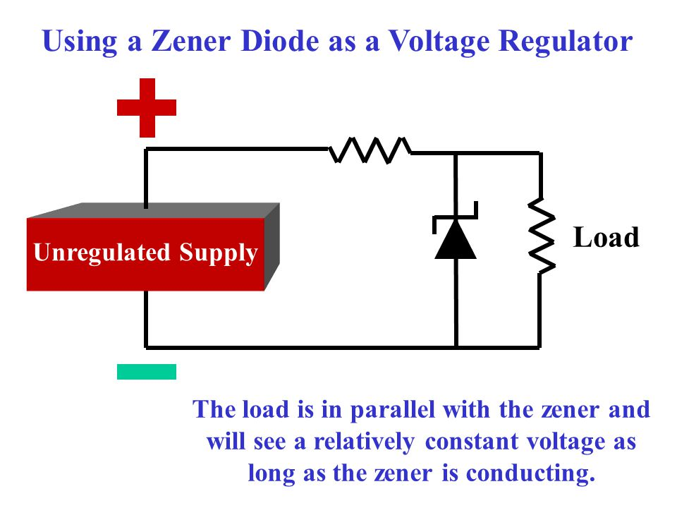 Using a Zener Diode as a Voltage Regulator