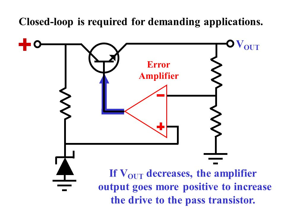Closed-loop is required for demanding applications.