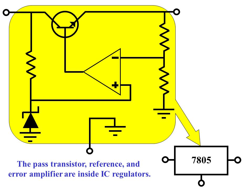 7805 The pass transistor, reference, and