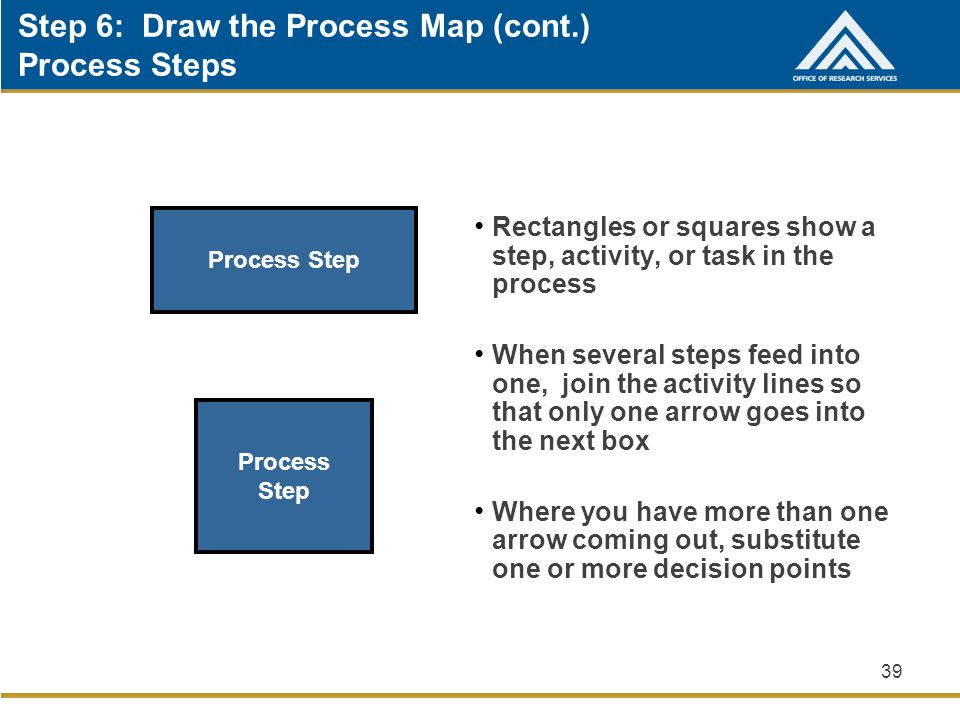 Antonio R Rodriguez Director OFFICE OF QUALITY MANAGEMENT Ppt - How to draw a process map