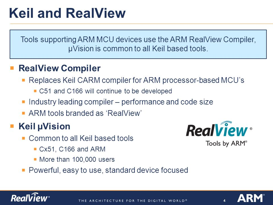 Development Tools for ARM-Powered Devices - ppt video online