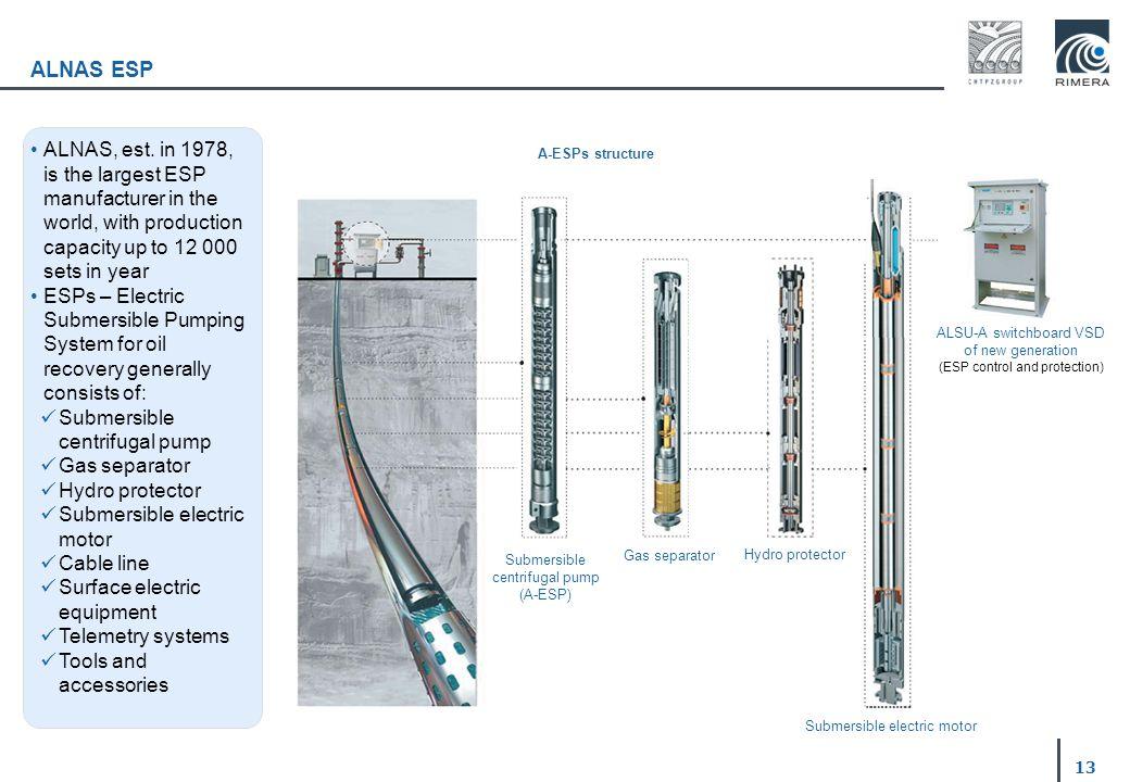 Group History Foundation of Chelyabinsk Tube Roling plant