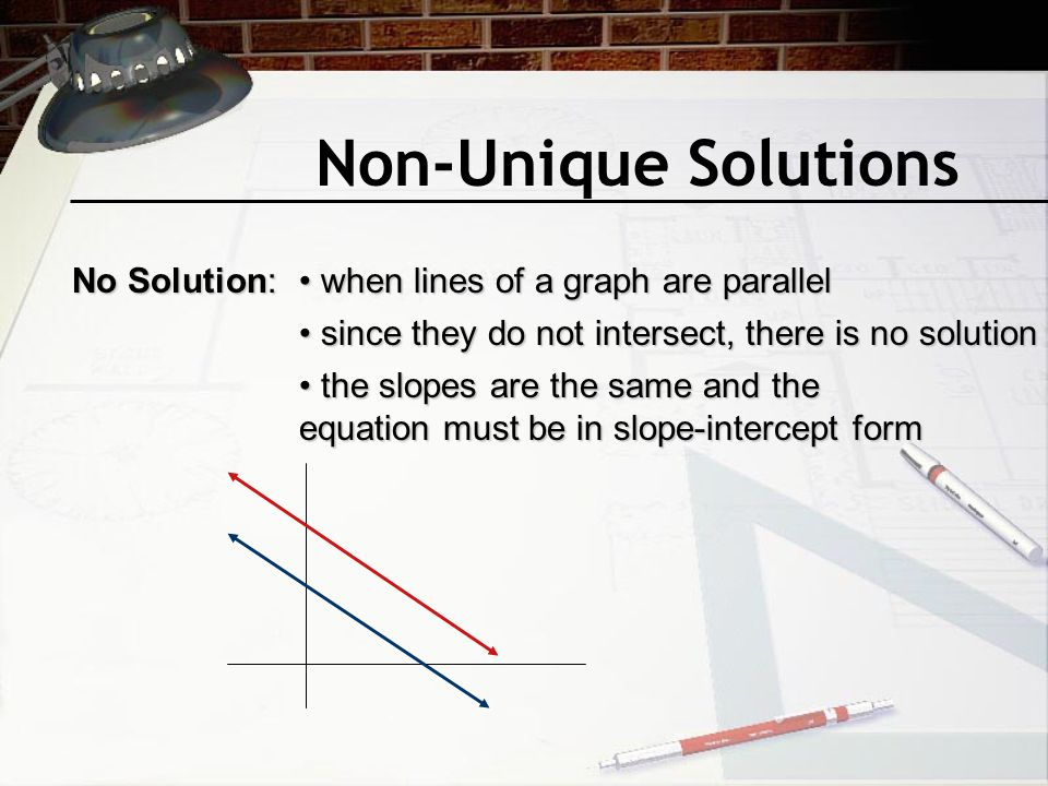 Systems Of Equations Ppt Download