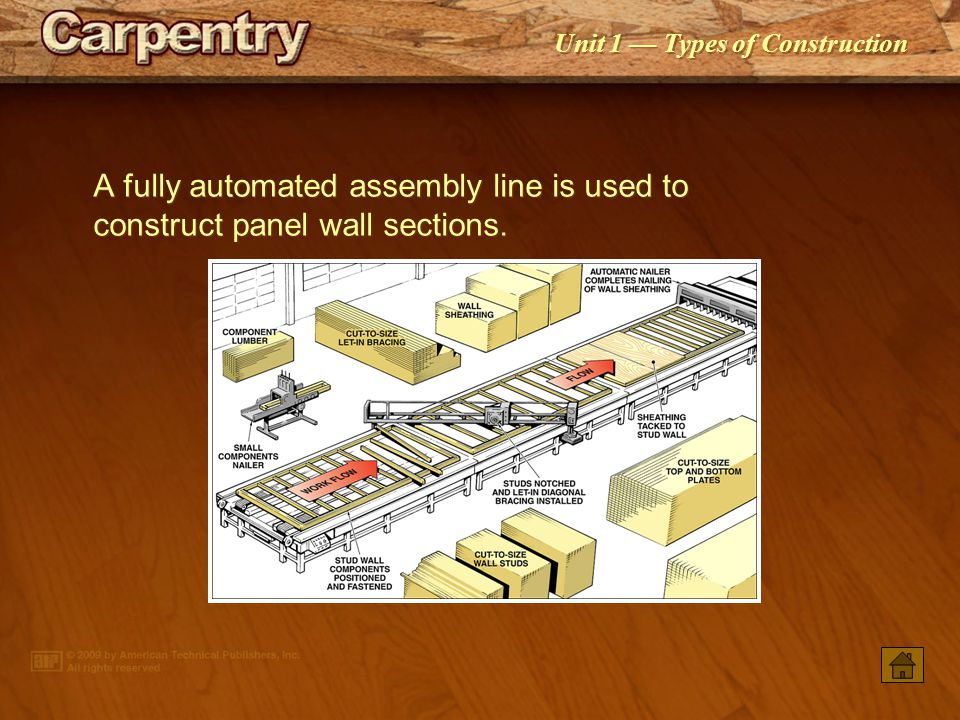 A fully automated assembly line is used to construct panel wall sections.