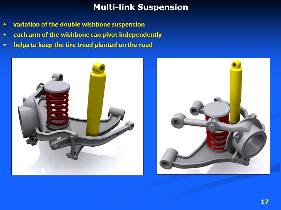 Suspension Systems  - ppt download