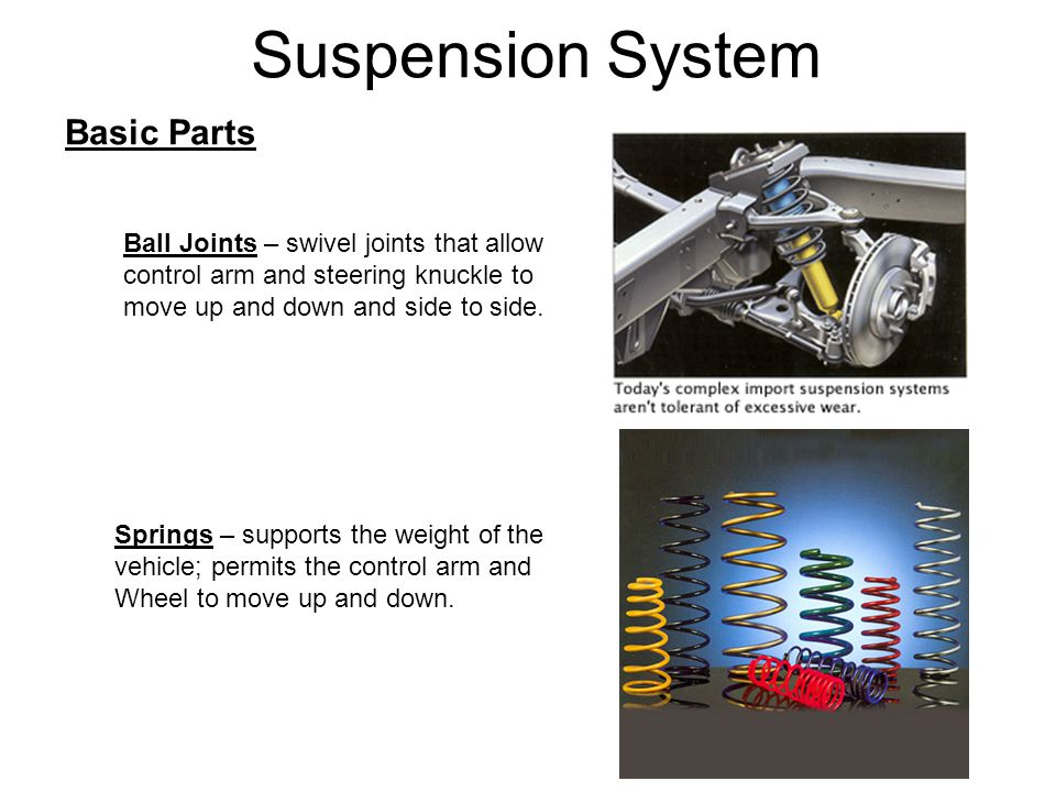 Suspension System Basic Parts Ball Joints – swivel joints that allow