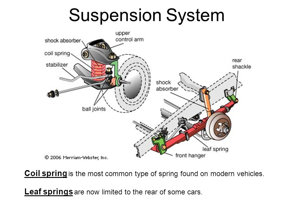 Suspension System Coil spring is the most common type of spring found on modern vehicles.