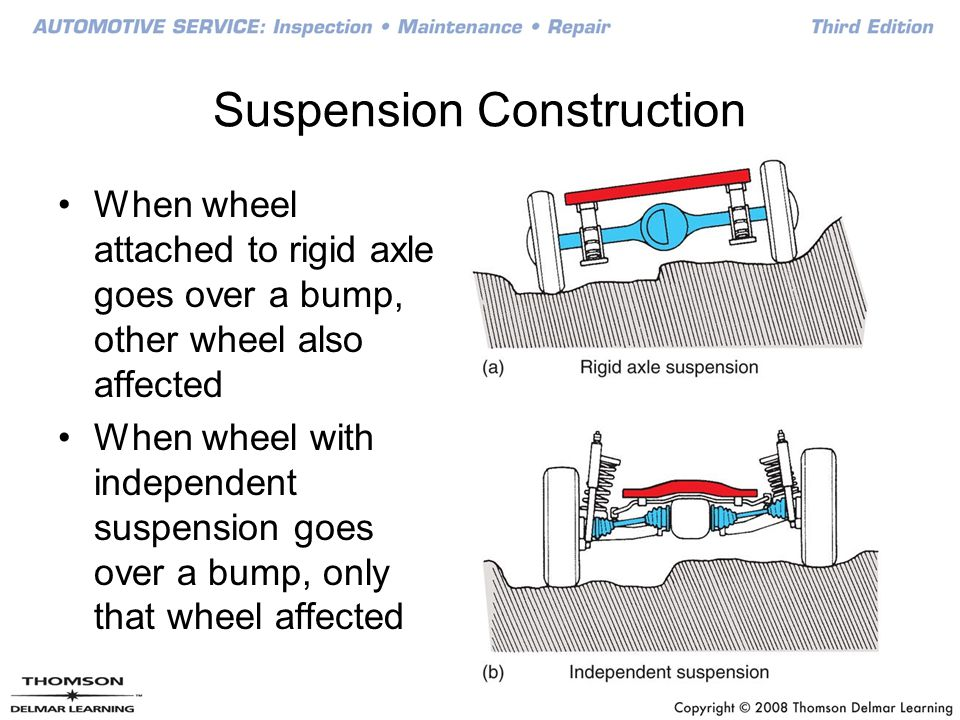 Suspension Construction