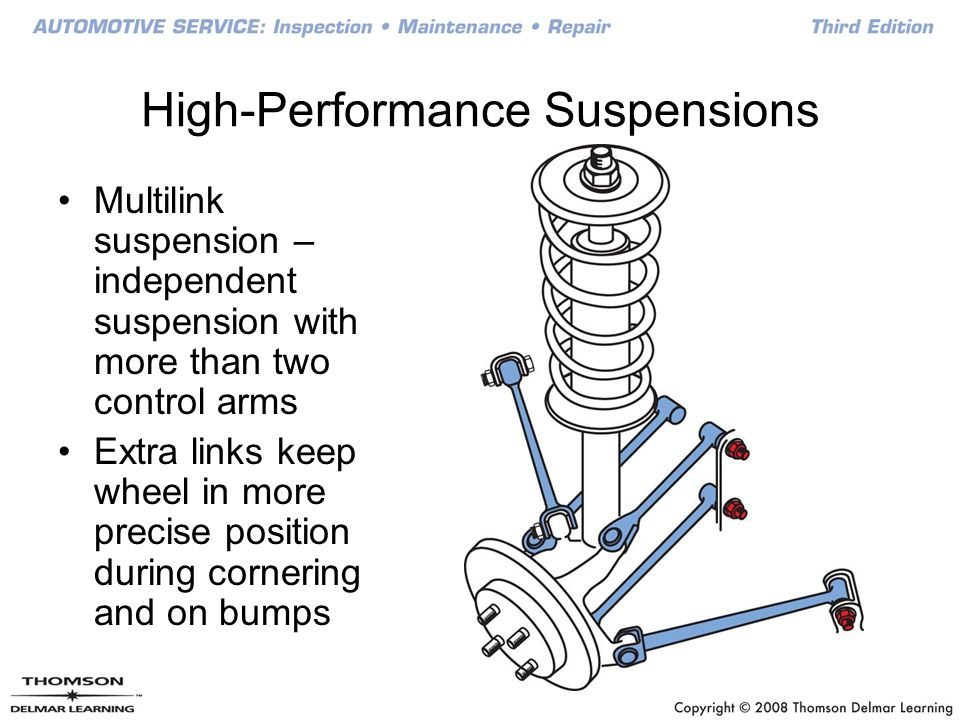 High-Performance Suspensions
