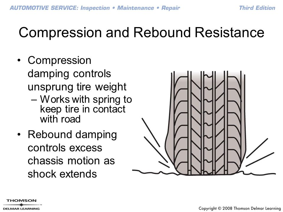 Compression and Rebound Resistance