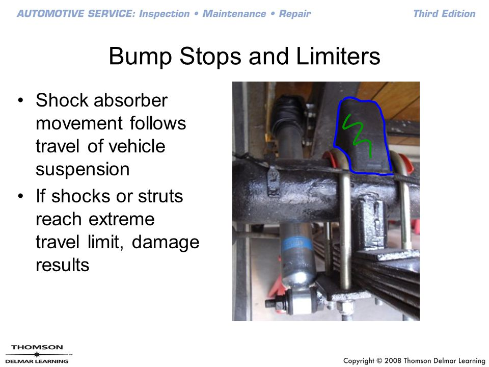 Bump Stops and Limiters