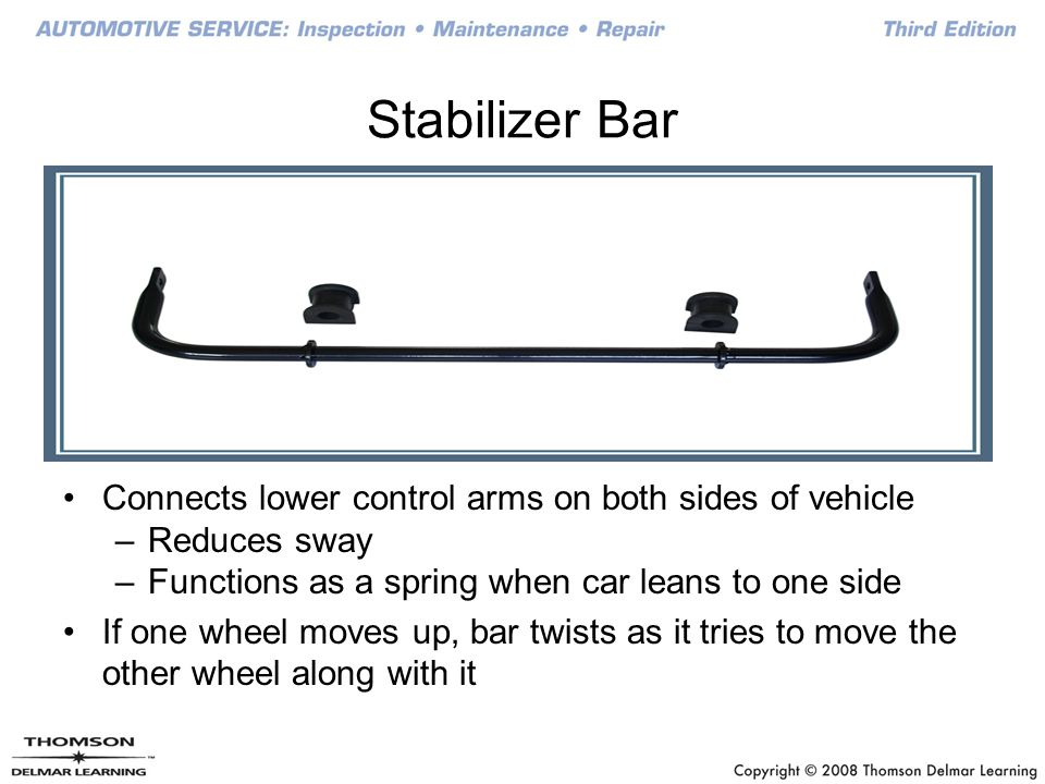 Stabilizer Bar Connects lower control arms on both sides of vehicle