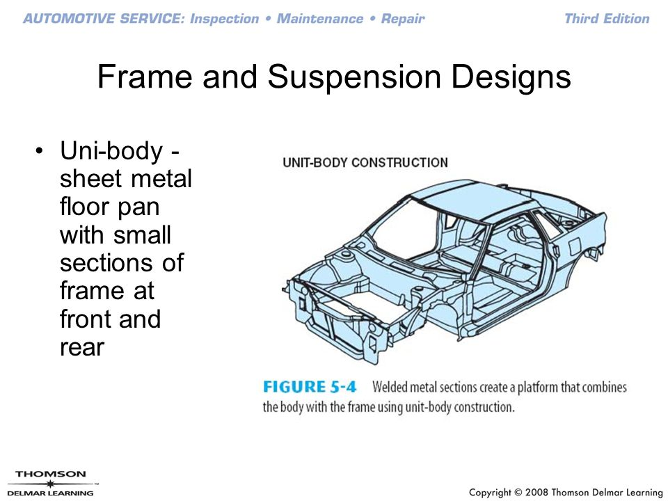 Frame and Suspension Designs