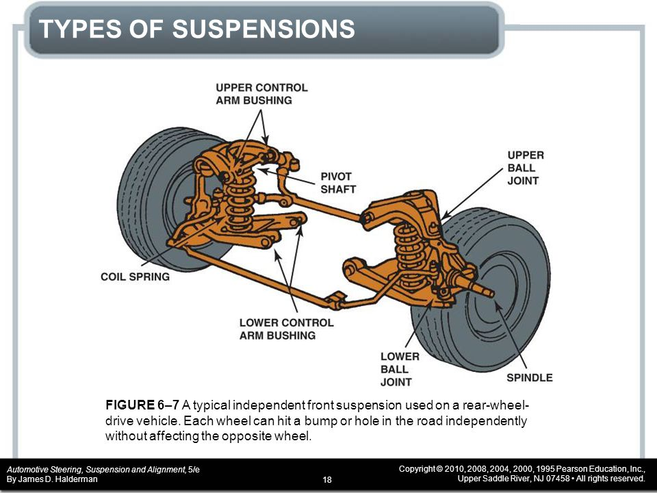 motor vehicle suspension nj impremedianet