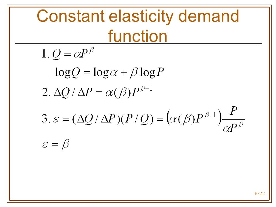 Chapter 6 Elasticity And Demand Ppt Video Online Download