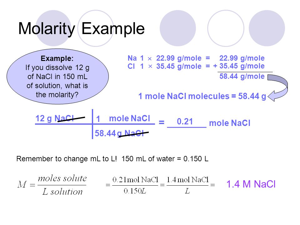 Molarity Example = _______ mole NaCl 1.4 M NaCl