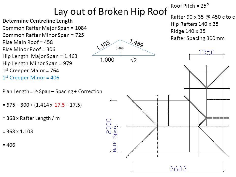 Broken Hip Roof Ppt Video Online Download