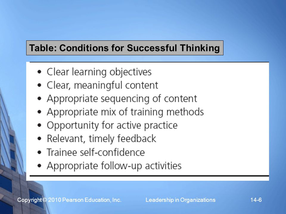 Table: Conditions for Successful Thinking