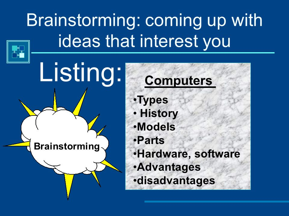 Brainstorming: coming up with ideas that interest you