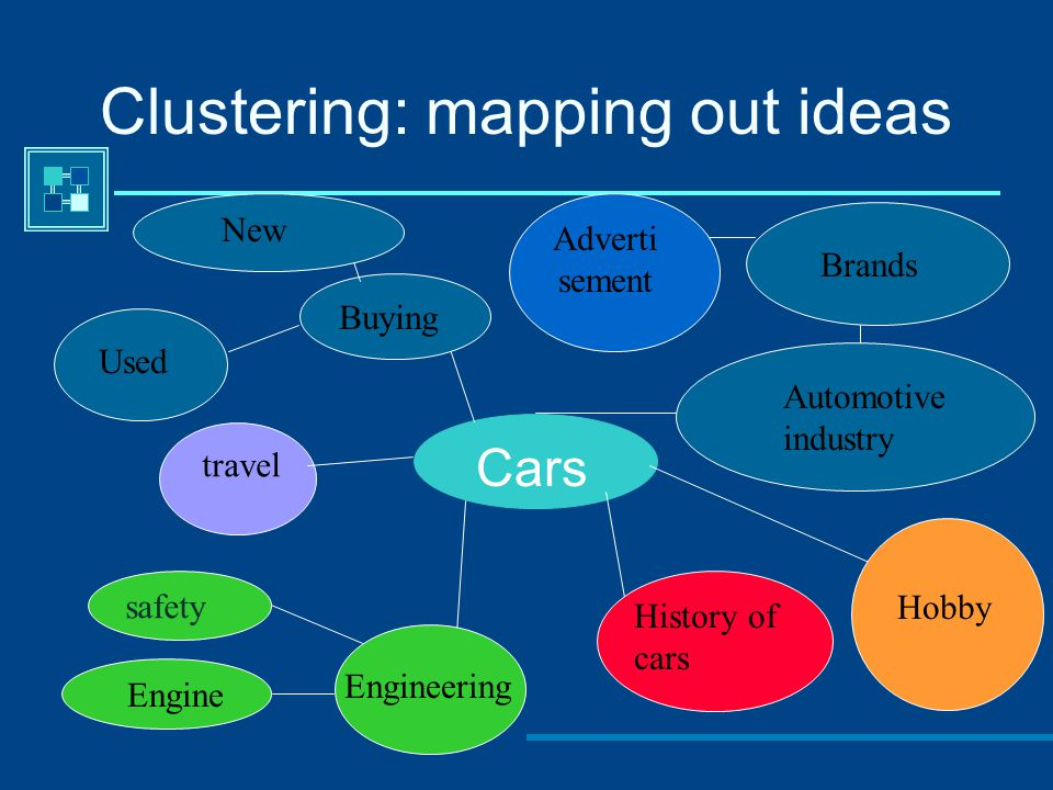 Clustering: mapping out ideas