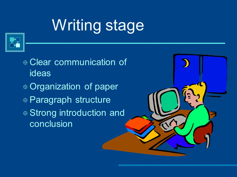 Writing stage Clear communication of ideas Organization of paper