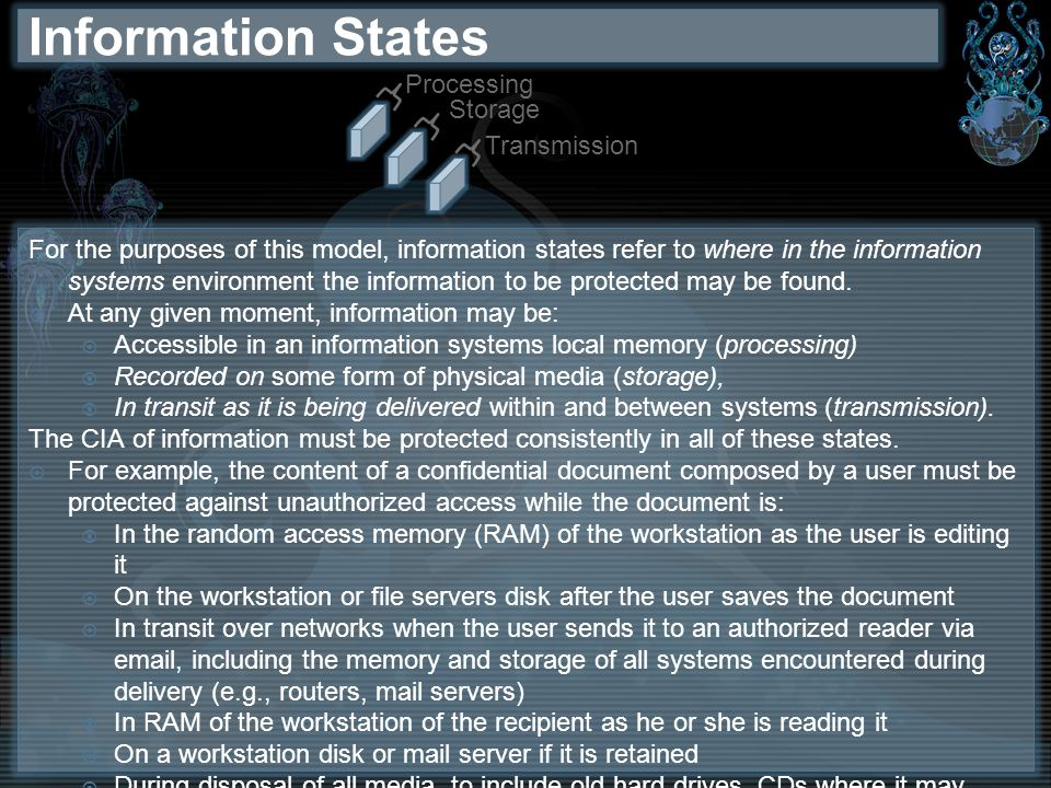 Information States Processing Storage Transmission