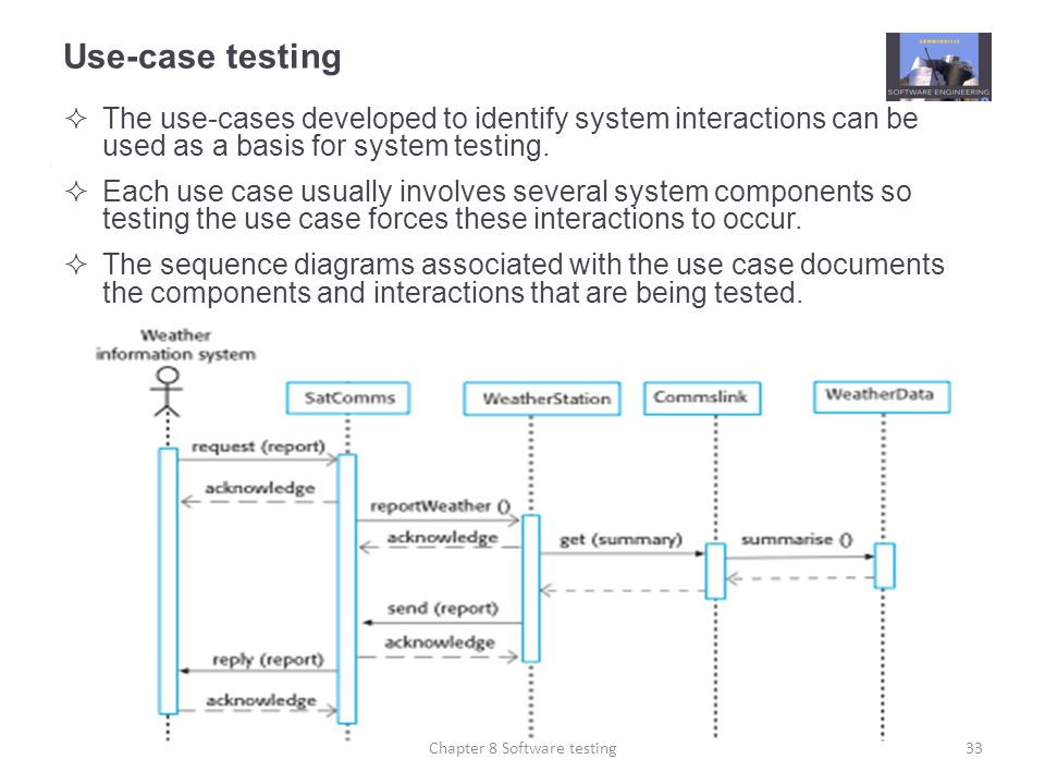 Chapter 8 software testing ppt download chapter 8 software testing ccuart Gallery