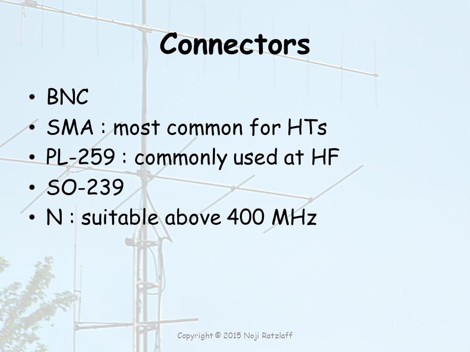 Ham Radio Technician Class License - ppt download