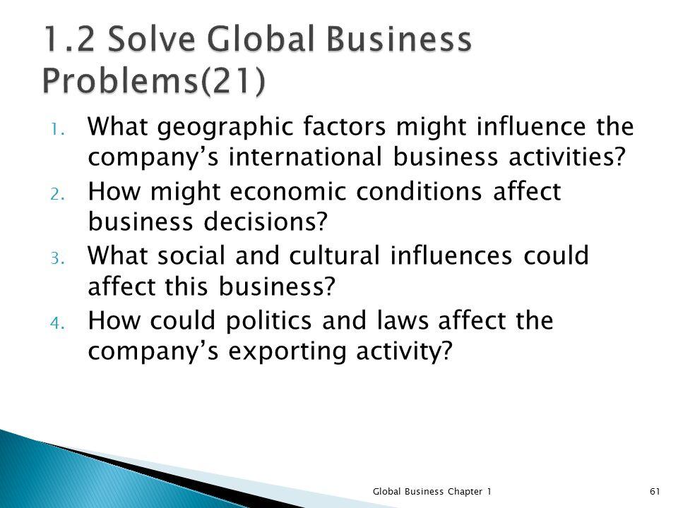 what cultural factors affect international business activities