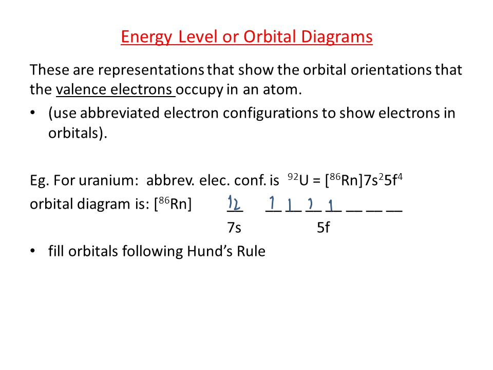 Quantum Theory Structure Of The Periodic Table Ppt Video Online