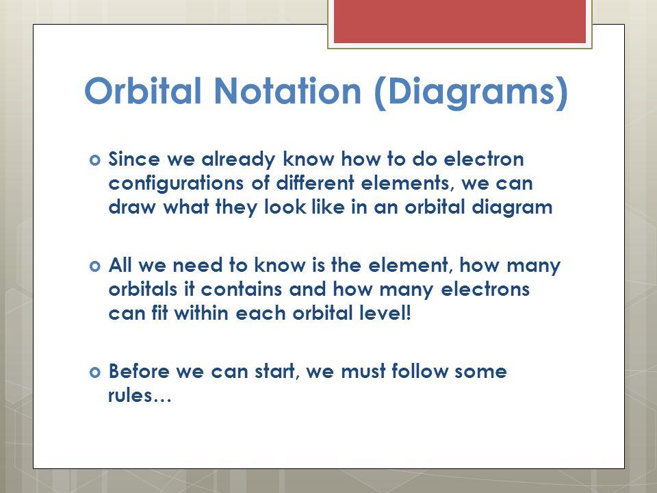 Orbital Notation Diagrams Ppt Video Online Download