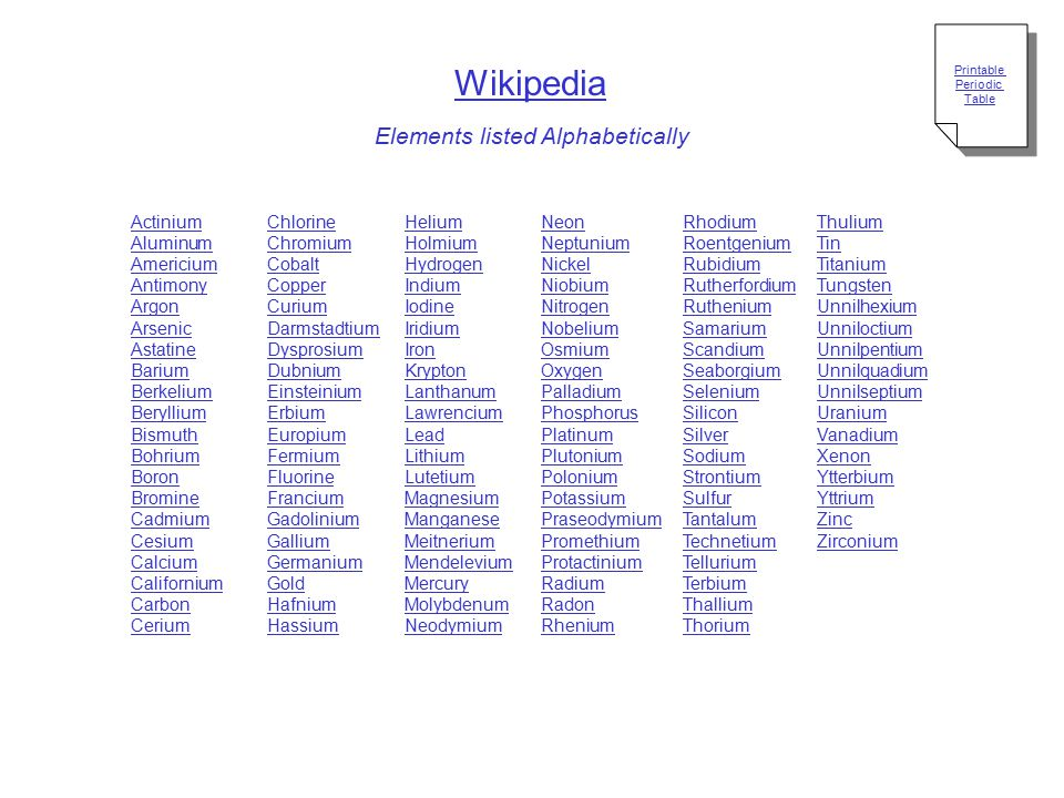 List of elements on the periodic table alphabetical elcho table periodic table of the elements ppt urtaz Gallery