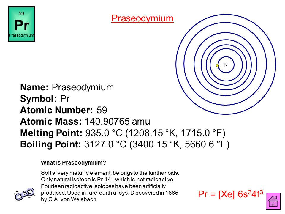 Orbital Diagram For Praseodymium Electrical Work Wiring Diagram