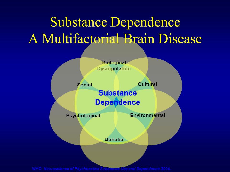 neuroscience of psychoactive substance use and dependence world health organization