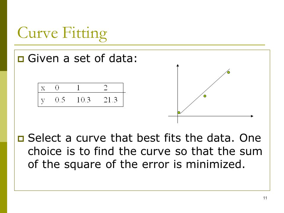 Curve Fitting Given a set of data: