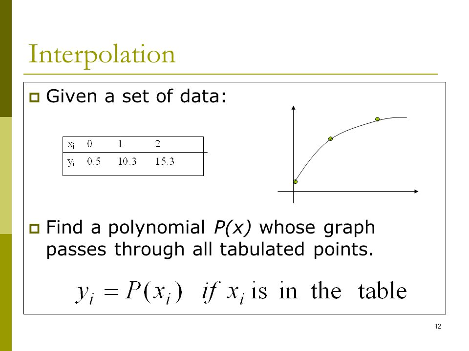 Interpolation Given a set of data: